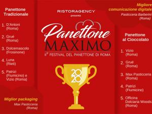 Panettone Maximo 2020: tutti i vincitori della seconda edizione